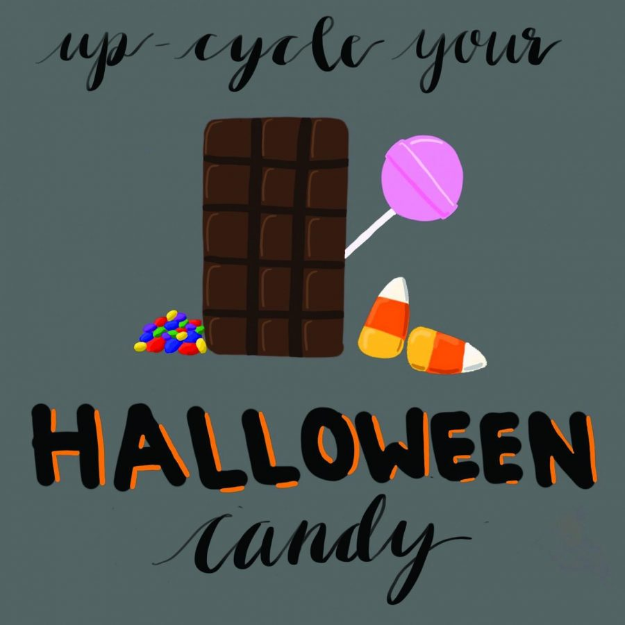 Upcycle+Your+Halloween+Candy